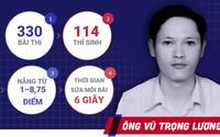 """Khởi tố, bắt tạm giam ông Vũ Trọng Lương - người """"phù phép"""" điểm thi ở Hà Giang"""