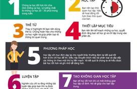 9 mẹo học tập giúp bạn đạt kết quả cao