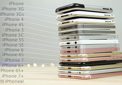 2/3 iPhone bán ra từ trước đến nay vẫn đang được sử dụng