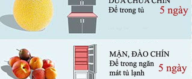 Thời gian bảo quản tủ lạnh tối đa với từng loại thực phẩm