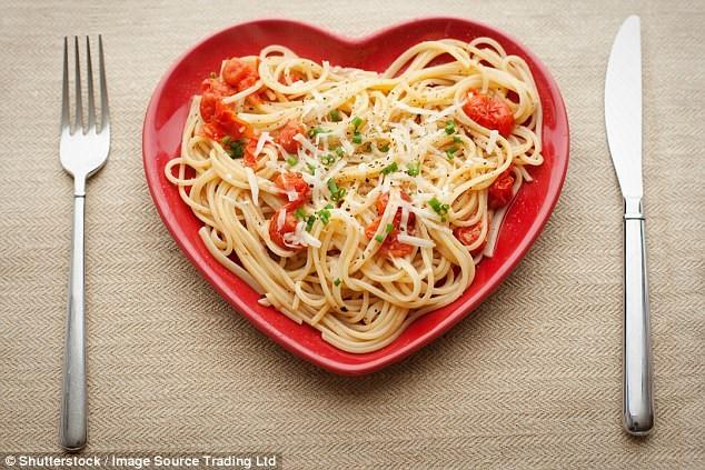 Những chiếc đĩa màu đỏ được cho có hiệu quả nhất trong việc làm giảm ham muốn ăn của bạn. Ảnh: Shutterstock/Images Source Trading ltd.
