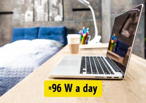 Máy tính tiêu tốn tới 96 W điện một ngày.