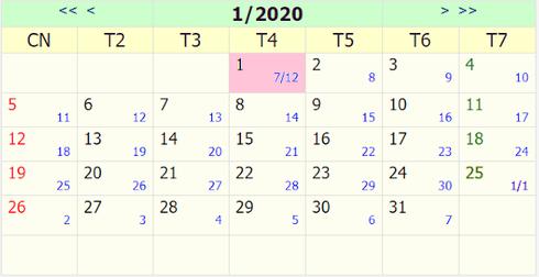 Tiền lương, thưởng Tết Dương lịch 2020 - những thông tin quan trọng người lao động cần biết - Ảnh 2.