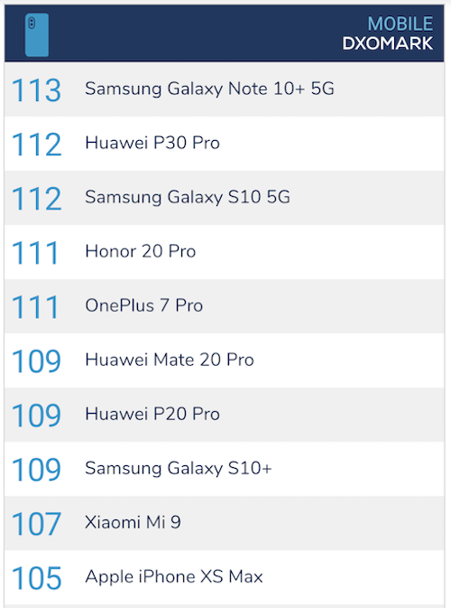 5 điện thoại có camera tốt nhất thế giới  - Ảnh 6.