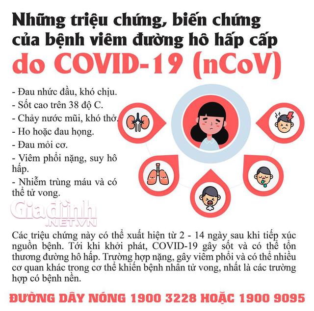 Dịch COVID-19: Những gì chúng ta biết cho đến nay - Ảnh 3.