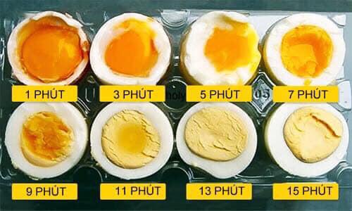 Chị em xôn xao vì món ăn lạ miệng từ trứng, công thức thực ra rất đơn giản - Ảnh 5.