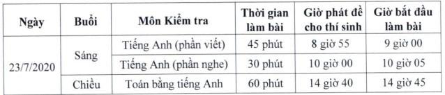 7 trường công lập hot nhất Hà Nội công bố chi tiết thông tin tuyển sinh vào lớp 6 hệ song bằng - Ảnh 3.