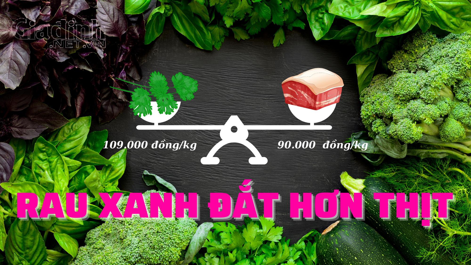 Thời tiết lạnh, rau xanh tăng giá đắt hơn thịt, lên đến hơn 100.000 đồng/kg