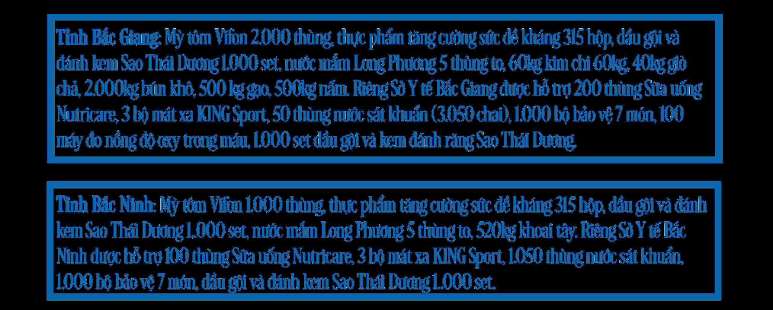 Báo Sức khỏe & Đời sống và Báo Gia đình & Xã hội kêu gọi hơn 1,8 tỷ đồng hỗ trợ Bắc Giang, Bắc Ninh chống dịch - Ảnh 14.