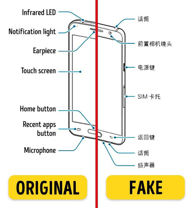 Sáu mẹo hữu ích giúp phân biệt thiết bị điện tử thật hay giả mà không phải ai cũng biết - Ảnh 2.