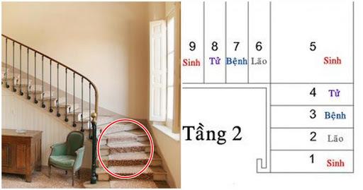 Nguyên tắc phong thủy không đặt cầu thang ở giữa nhà - Ảnh 2.