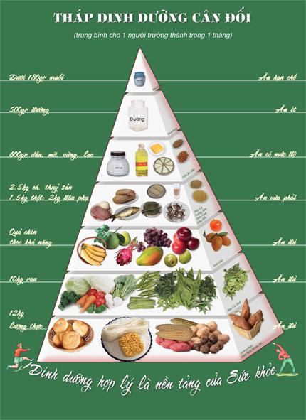 Kích hoạt năng lượng cơ thể với tinh chất nhân sâm kết hợp vitamin và khoáng chất 1