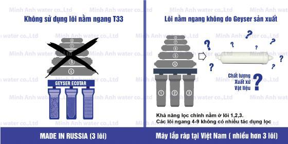 Khác biệt của máy lọc nước Geyser nhập khẩu (trái) và lắp ráp (phải)