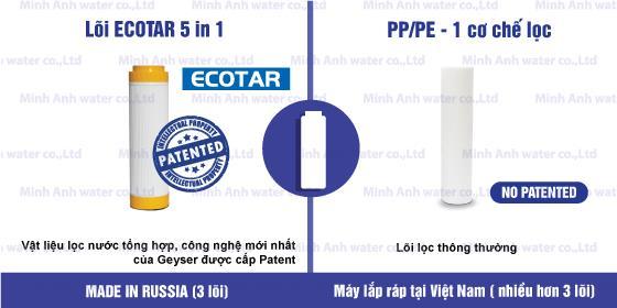 Công nghệ vật liệu Ecotar