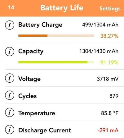 Tiện tích BatteryLife trên Cydia.