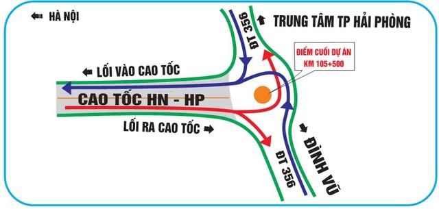 Sơ đồ nút giao cuối tuyếnđường Tỉnh 356 – Đình Vũ (Hải Phòng). Ảnh Vidifi