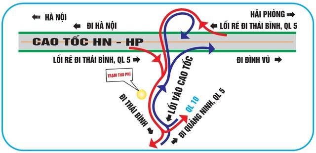 Sơ đồ lưu thông ở nút giao QL10 Hải Phòng. Ảnh Vidifi