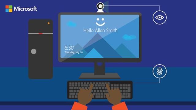 Windows 10 sử dụng phương thức bảo mật 2 lớp.