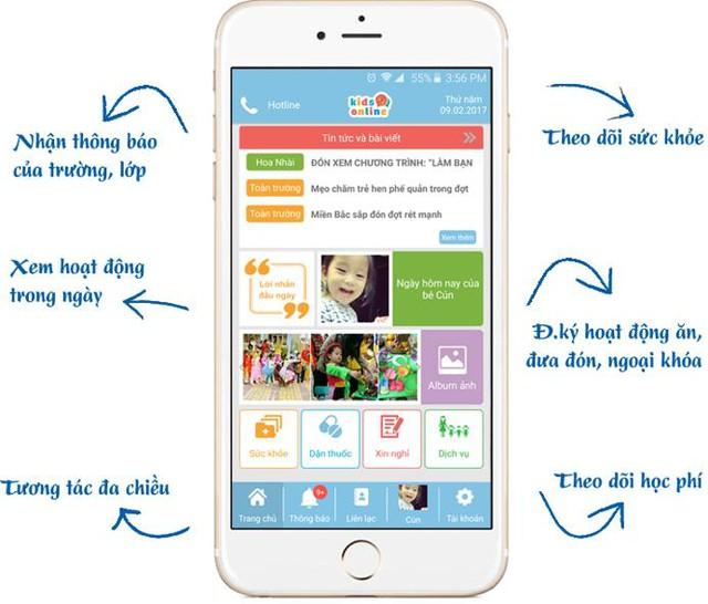 KidsOnline giúp khắc phục hạn chế về tương tác của ngành giáo dục mầm non hiện nay
