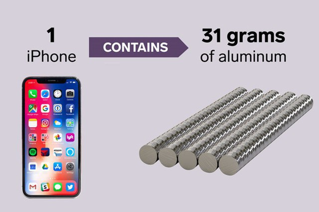 iPhone được tạo ra từ nhiều kim loại như nhôm, sắt, vàng và các loại đất hiếm.