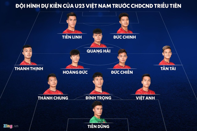 U23 Việt Nam sẽ vào tứ kết mà không cần tới phép màu - Ảnh 4.
