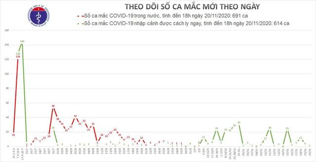 Người đàn ông ở Hà Nội phát hiện mắc COVID-19 ngay khi về nước - Ảnh 2.
