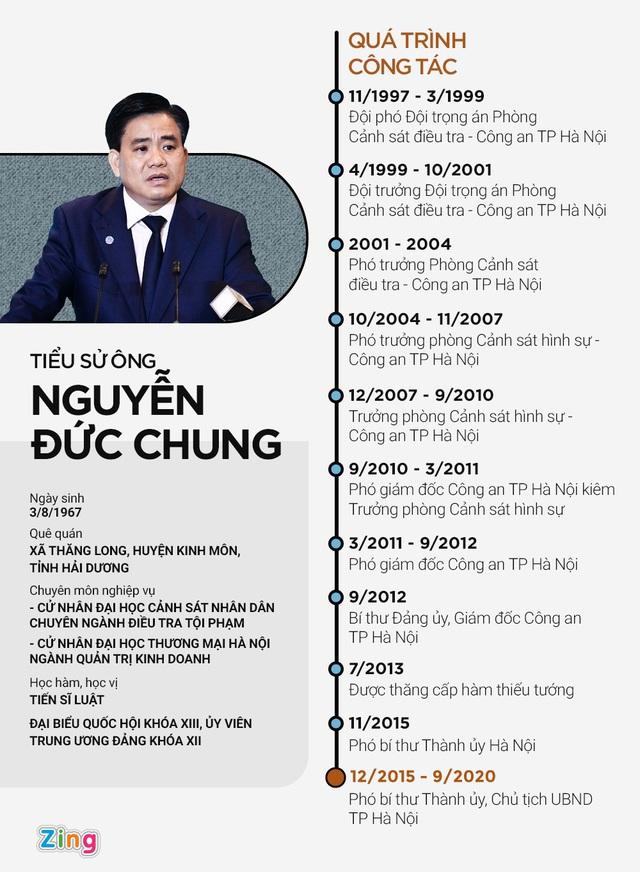 Cựu cảnh sát tự thú sau khi tuồn tài liệu mật cho ông Nguyễn Đức Chung - Ảnh 3.