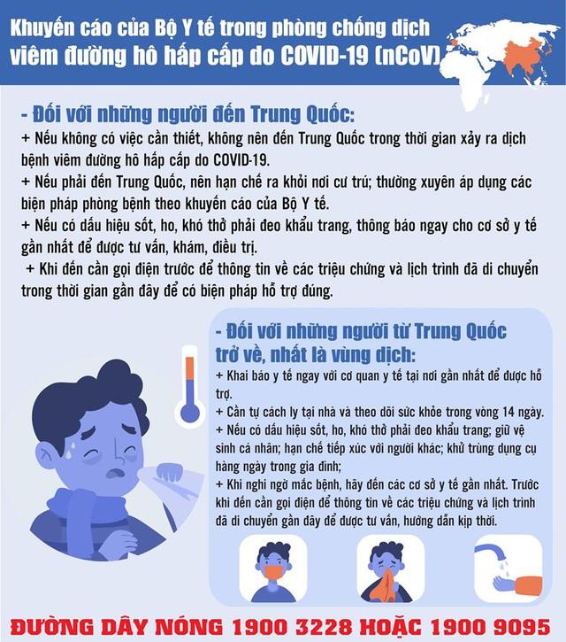Dịch COVID-19: Những gì chúng ta biết cho đến nay - Ảnh 10.