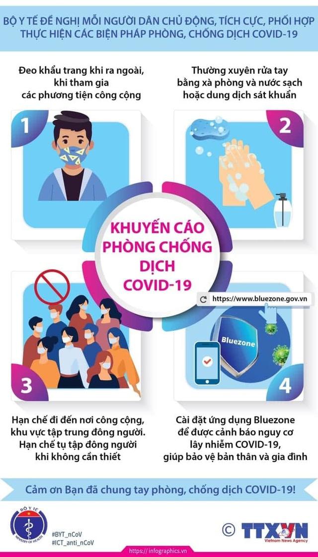 THÔNG BÁO KHẨN SỐ 20: Bộ Y tế khẩn tìm những người đi từ Đà Nẵng đến TP.HCM trong 2 ngày 24-25/7  - Ảnh 4.