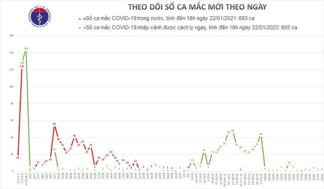 ویتنام 2 مورد جدید دارد ، تعداد افراد آلوده به COVID-19 در سراسر جهان در حال رسیدن به مرز 100 میلیون نفر است - عکس 1.
