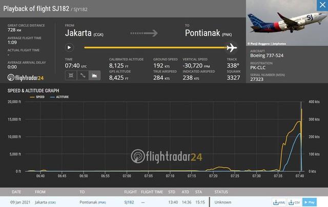 لاشه مشکوک پیدا شده در هواپیما با 62 نفر در اندونزی سقوط کرد - عکس 5.