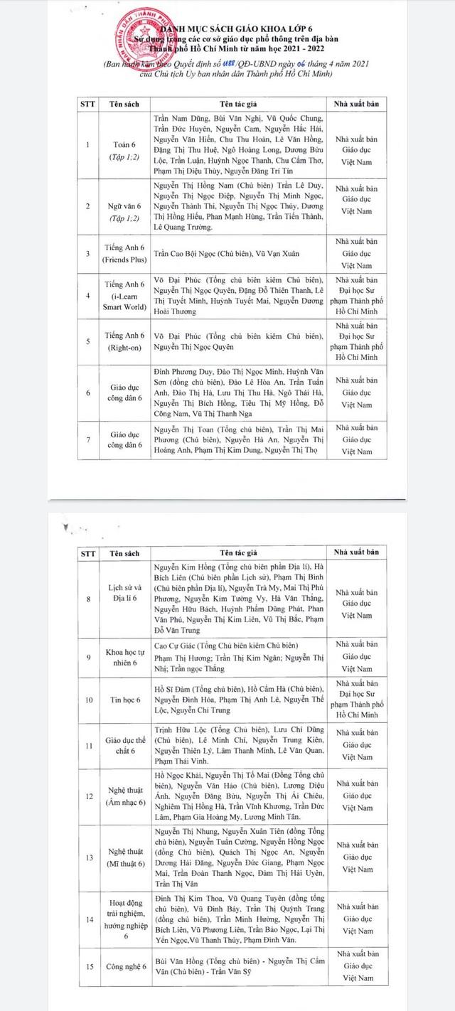 TPHCM chính thức chốt danh mục SGK lớp 2 và lớp 6  - Ảnh 3.