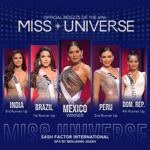 Bên lề Chung kết Miss Universe 2020: Sự trỗi dậy của Mỹ Latinh và tranh cãi phân biệt chủng tộc - Ảnh 2.