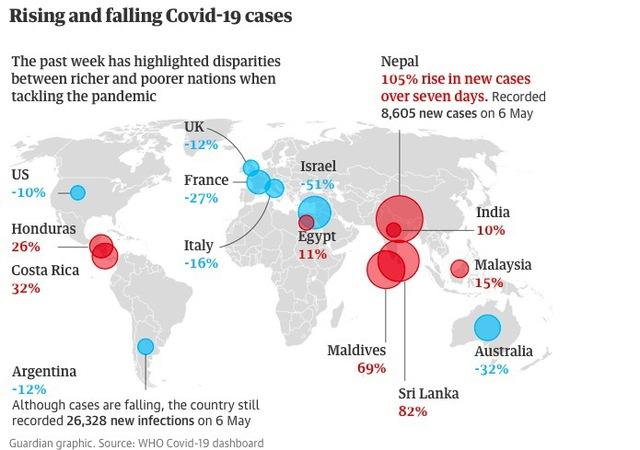 Bức tranh đối lập lột tả độ tàn phá của dịch Covid-19 - Ảnh 2.