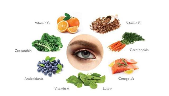 Myopic gợi ý 5 cách chăm sóc mắt cho bé hiệu quả - Ảnh 2.
