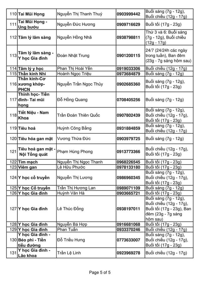 Danh sách các bác sĩ tư vấn sức khỏe miễn phí giữa đại dịch ở TP.HCM - Ảnh 7.