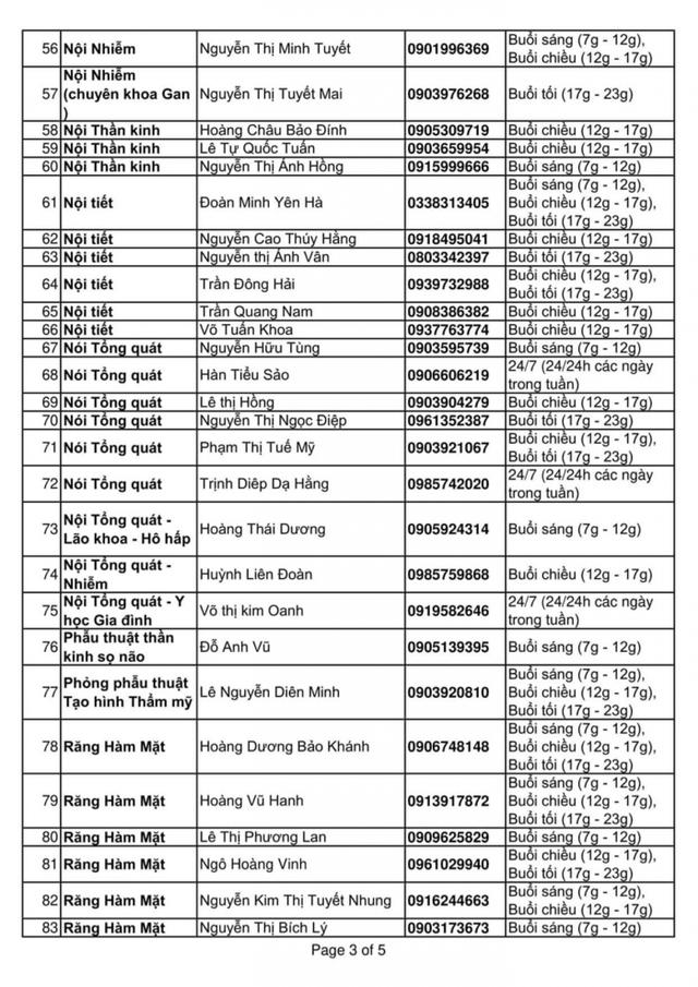 Danh sách các bác sĩ tư vấn sức khỏe miễn phí giữa đại dịch ở TP.HCM - Ảnh 5.