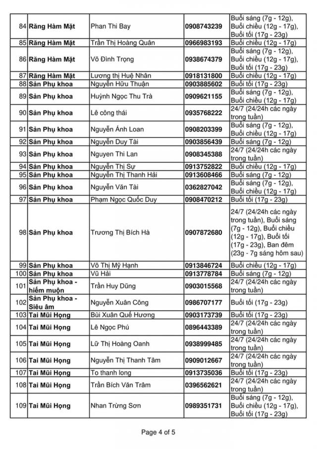Danh sách các bác sĩ tư vấn sức khỏe miễn phí giữa đại dịch ở TP.HCM - Ảnh 6.