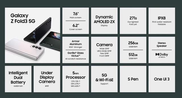 Galaxy Z Fold3 trình làng: Bền hơn, mạnh mẽ hơn nhưng giá không mềm hơn - Ảnh 31.