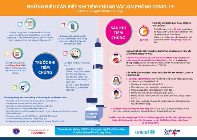 15 món ăn thuốc giúp hạ sốt sau tiêm vắc-xin COVID-19 - Ảnh 4.