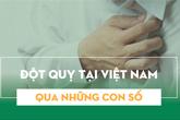 Đột quỵ tại Việt Nam qua những con số