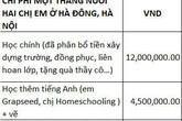 Bất ngờ khi thống kê chi tiêu 32 triệu/tháng cho 2 con, đôi vợ chồng ở Hà Nội nhanh chóng rà soát lại từng khoản để phát hiện giải quyết ngay những điều này