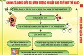 BigBB- Ngăn chặn tái phát viêm đường hô hấp cho trẻ