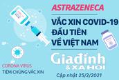 [Infographic] - Những điều chưa biết về lô vaccine COVID-19 đầu tiên tại Việt Nam