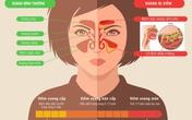 Bài thuốc đông y cổ truyền, liệu pháp trị viêm xoang hiệu quả