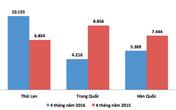 Thuế chưa về 0%, ôtô Thái Lan đã ồ ạt về Việt Nam