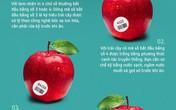 Hướng dẫn cách chọn mua trái cây nhập khẩu theo mã số, không phải trái cây cứ có mã là an toàn