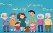 Nguyên tắc vợ chồng bình đẳng trong Luật Hôn nhân và Gia đình nhằm khắc phục tình trạng bất bình đẳng giới