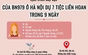 """[Infographic] - Lịch trình """"dày đặc tiệc liên hoan"""" của BN979 ở Hà Nội"""