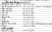 Đầu năm học mới: Lạm thu thiên hình vạn trạng